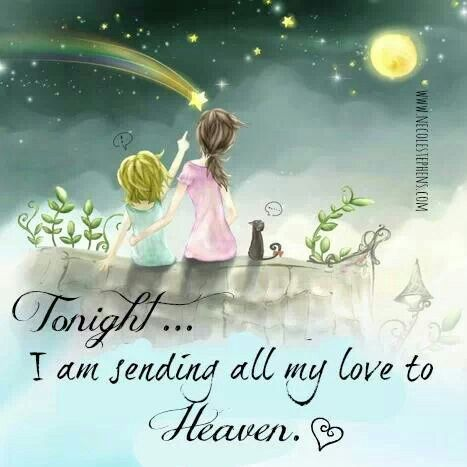 Birthday Quotes : ♡ SENDING ALL MY LOVE TO HEAVEN ...