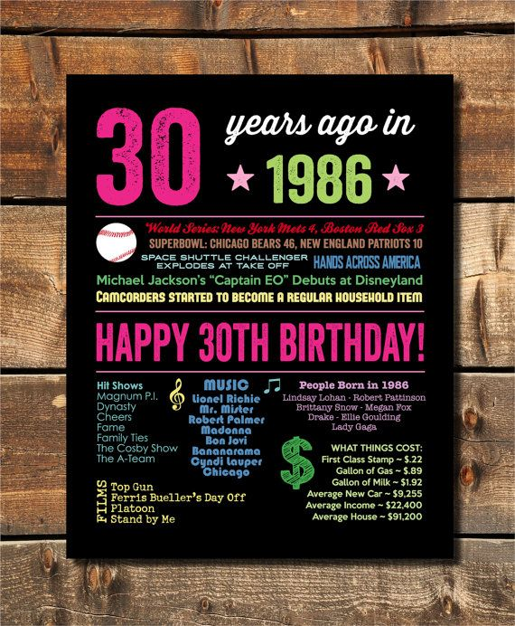 Birthday Gifts Inspiration 30e Anniversaire Cadeau 1986 Signer Poster Il Ya 30 Ans USA Ev